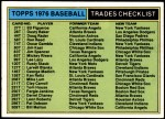 1976 Topps Traded T  Traded Checklist Front Thumbnail