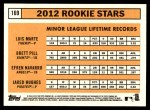 2012 Topps Heritage #169   -  Luis Marte / Brett Pill / Efren Navarro / Jared Hughes Rookies Back Thumbnail