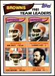 1982 Topps #55   -  Mike Pruitt / Clarence Scott / Ozzie Newsome / Lyle Alzado Browns Leaders Front Thumbnail