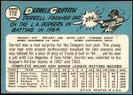 1965 Topps #112  Derrell Griffith  Back Thumbnail