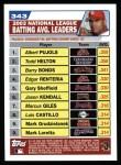 2004 Topps #343   -  Albert Pujols / Todd Helton / Edgar Renteria NL Batting Leaders Back Thumbnail