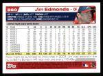2004 Topps #560  Jim Edmonds  Back Thumbnail