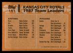 1988 Topps #141   -  George Brett / Bret Saberhagen Royals Leaders Back Thumbnail
