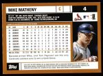 2002 Topps #4  Mike Matheny  Back Thumbnail