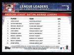 2015 Topps #2   -  Jose Altuve / Victor Martinez / Michael Brantley AL Batting Leaders Back Thumbnail