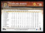 2015 Topps #79  Starling Marte  Back Thumbnail