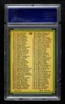 1970 Topps #132   Checklist Back Thumbnail