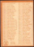 1964 Topps #102   Checklist 2 Back Thumbnail