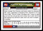 2008 Topps Update #20  Justin Masterson  Back Thumbnail