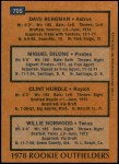 1978 Topps #705   -  Dave Bergman / Miguel Dilone / Clint Hurdle / Willie Norwood Rookie Outfielders   Back Thumbnail