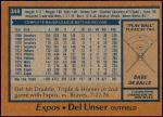 1978 Topps #348  Del Unser  Back Thumbnail