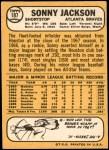 1968 Topps #187  Sonny Jackson  Back Thumbnail