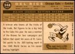 1960 Topps #248  Del Rice  Back Thumbnail