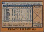 1978 Topps #196  Bob Bailor  Back Thumbnail