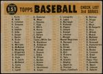 1960 Topps #151   Giants Team Checklist Back Thumbnail