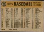 1960 Topps #381   Braves Team Checklist Back Thumbnail