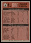 1981 Topps #8   -  Dan Quisenberry / Tom Hume / Rollie Fingers Saves Leaders Back Thumbnail