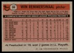 1981 Topps #38  Win Remmerswaal  Back Thumbnail