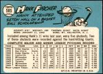 1965 Topps #585  Hank Fischer  Back Thumbnail