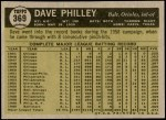 1961 Topps #369  Dave Philley  Back Thumbnail
