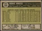 1961 Topps #380  Minnie Minoso  Back Thumbnail