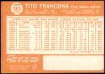 1964 Topps #583  Tito Francona  Back Thumbnail