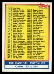 1983 Topps #249   Checklist Front Thumbnail
