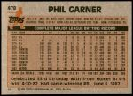 1983 Topps #478  Phil Garner  Back Thumbnail