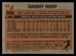 1983 Topps #538  Danny Heep  Back Thumbnail