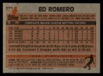 1983 Topps #271  Ed Romero  Back Thumbnail