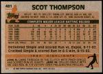 1983 Topps #481  Scot Thompson  Back Thumbnail