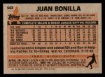 1983 Topps #563  Juan Bonilla  Back Thumbnail