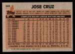 1983 Topps #585  Jose Cruz  Back Thumbnail