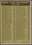 1961 Topps #41   -  Roberto Clemente / Willie Mays / Dick Groat / Norm Larker NL Batting Leaders Back Thumbnail