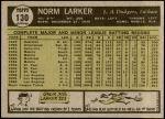 1961 Topps #130  Norm Larker  Back Thumbnail