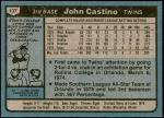 1980 Topps #137  John Castino   Back Thumbnail