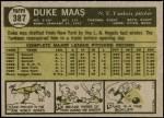 1961 Topps #387  Duke Maas  Back Thumbnail
