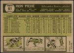 1961 Topps #61  Ron Piche  Back Thumbnail