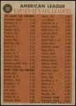 1962 Topps #55   -  Dick Donovan / Bill Stafford / Don Mossi / Milt Pappas AL ERA Leaders Back Thumbnail