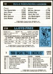 1980 Topps   -  Dan Roundfield / World B. Free / David Greenwood 3 / 218 / 42 Back Thumbnail