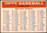 1957 Topps BAZ  Bazooka Checklist - Series 2 & 3 Front Thumbnail