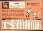 1969 Topps #587  Joe Rudi  Back Thumbnail