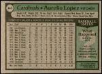 1979 Topps #444  Aurelio Lopez  Back Thumbnail