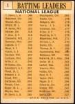 1963 Topps #1   -  Frank Robinson / Stan Musial / Hank Aaron / Bill White / Tommy Davis NL Batting Leaders Back Thumbnail