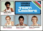1975 Topps #287   -  Willie Wise / Red Robbins / David Vaughn / Dave Twardzik Squires Leaders Front Thumbnail