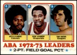 1973 Topps #235   -  Artis Gilmore / Gene Kennedy / Tow Owens ABA 2 Pt. Field Goal Pct. Leaders Front Thumbnail