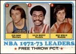 1973 Topps #156   -  Rick Barry / Calvin Murphy / Mike Newlin NBA Free Throw Pct. Leaders Front Thumbnail
