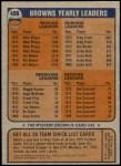 1976 Topps #456   Browns Team Checklist Back Thumbnail