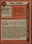 1979 Topps #108  Phil Ford  Back Thumbnail