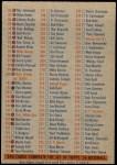 1956 Topps   Checklist 1/3 Back Thumbnail